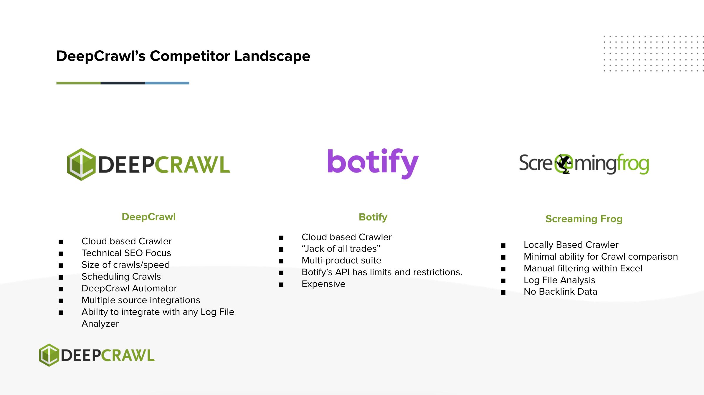 DeepCrawl Competitors and Comparison