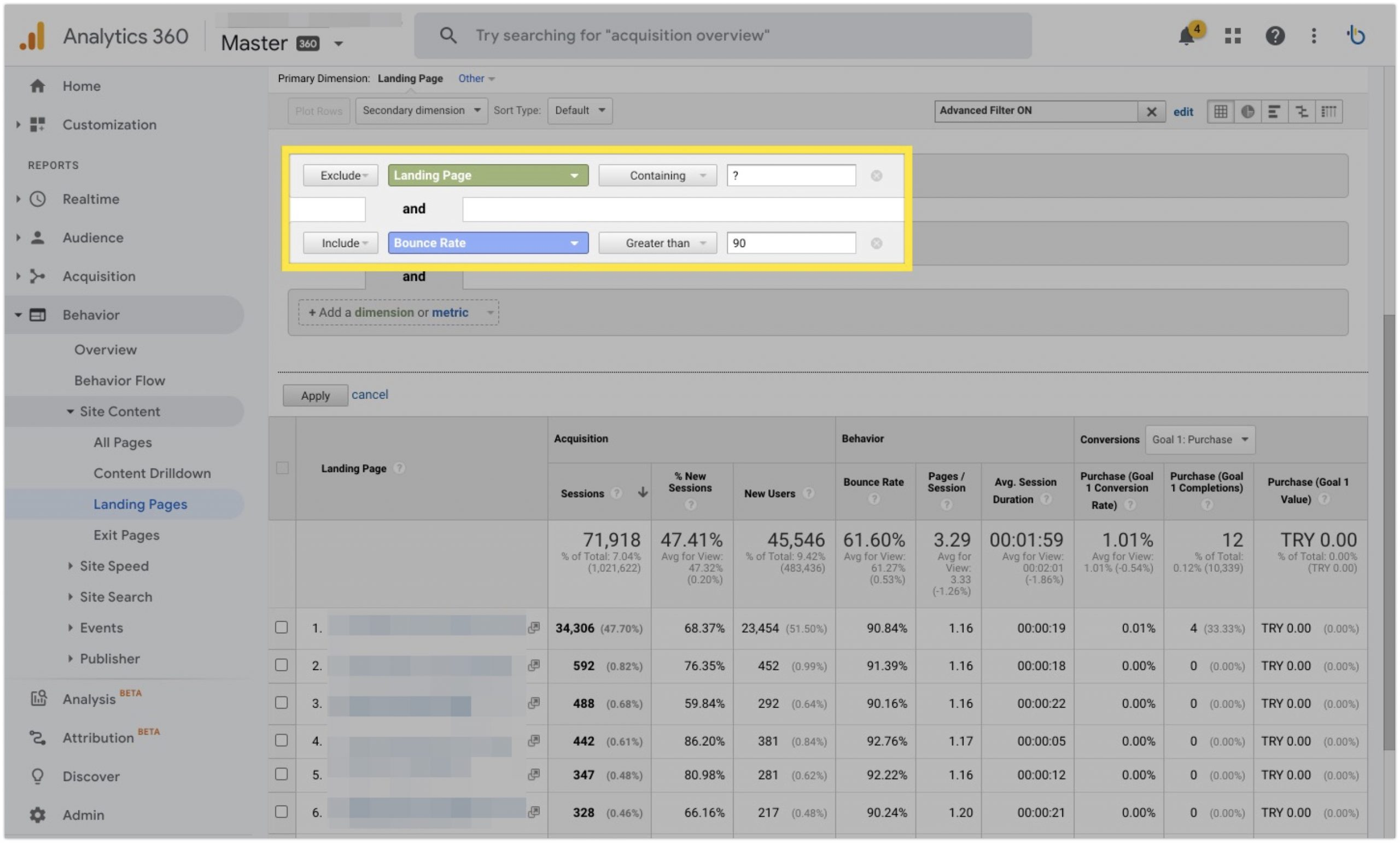 How to find thin content with Google Analytics?