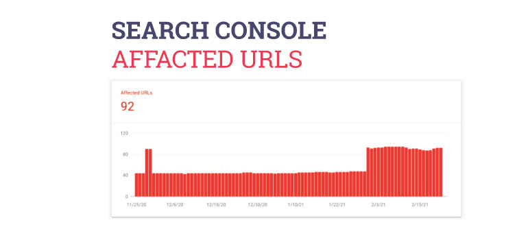 Search Console Check Your Pages Core Web Vitals